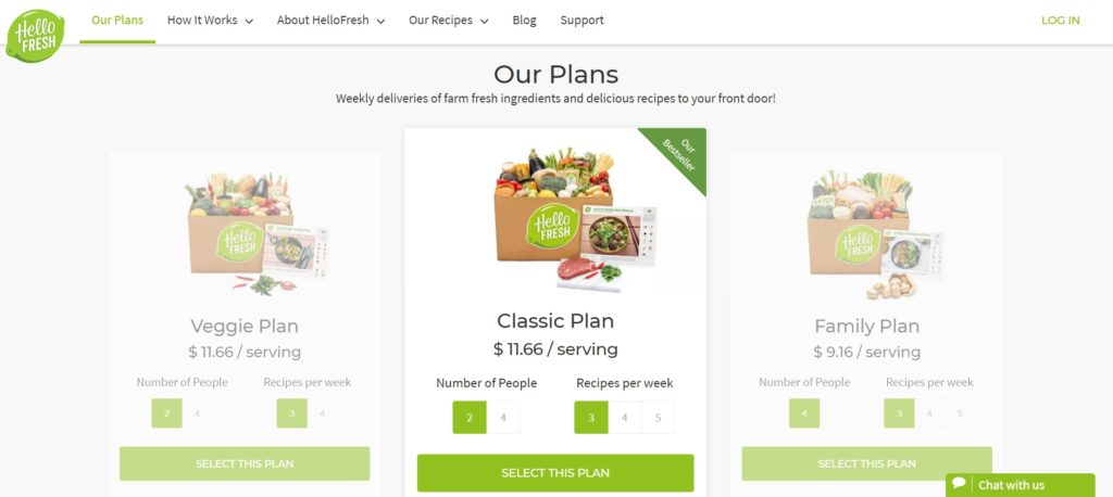 hellofresh bonus qantas points plans