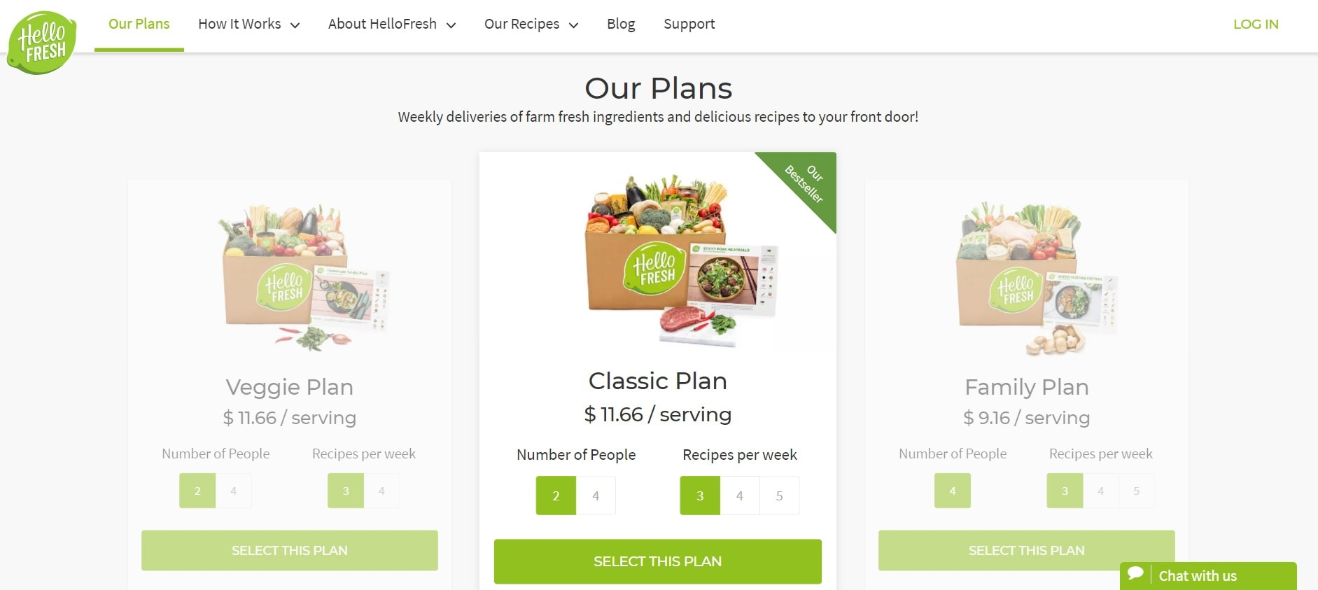 hello fresh bonus qantas points plans