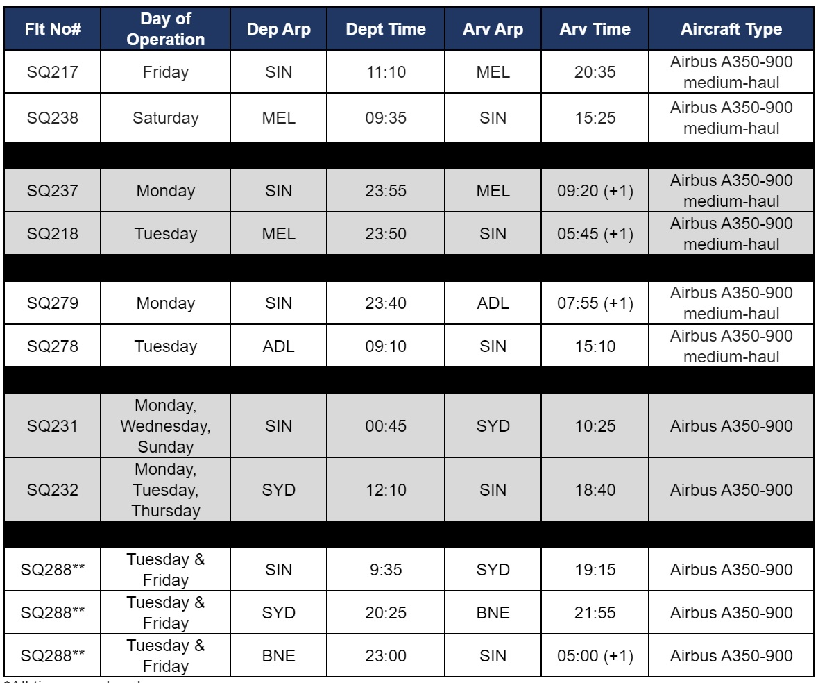 singapore airlines flight schedule