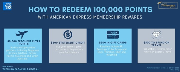 How to redeem 100,000 amex points
